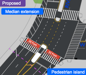 The plan does include pedestrian safety islands and median tip extensions, like the ones shown here for 135th Street at Riverside. Image: DOT [PDF]