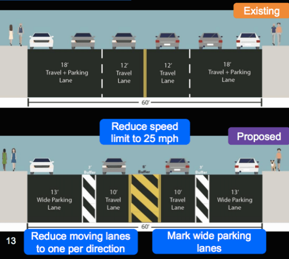 Riverside Drive is getting a road diet and a 25 mph speed limit, but bike lanes? Fuhgeddaboudit. Image: DOT [PDF]