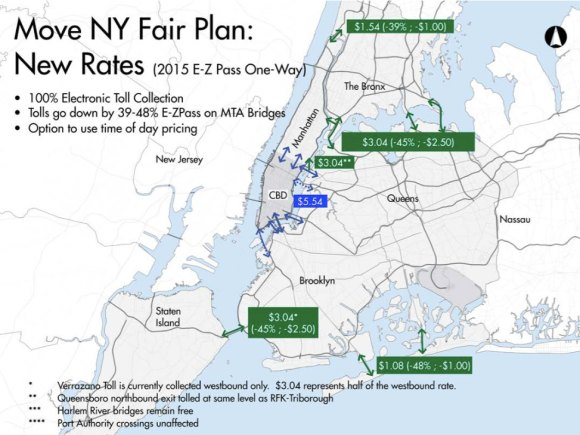 Momentum is building in the state assembly for the Move NY toll reform plan. Image: Move NY