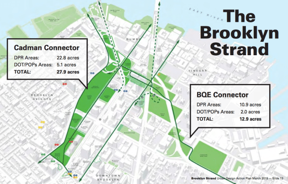 "The ""Brooklyn Strand"" covers blocks cleared for expressways and parks in the 20th Century. Map: WXY Architecture [PDF]"
