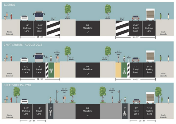 The Queens Boulevard service roads will have buffer space converted to protected bike lanes under a proposal unveiled today. Image: DOT