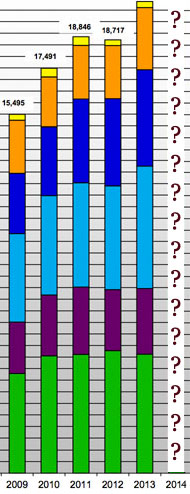 2014_question_marks
