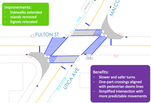 Giving more space to pedestrians at a busy transfer point between the bus and the subway? Brooklyn CB 3 isn't interested. Image: DOT [PDF]