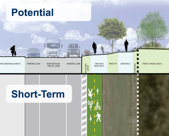 The plan envisions long-term changes to build out a protected bikeway and sidewalk in more than just paint. Image: DOT [PDF]