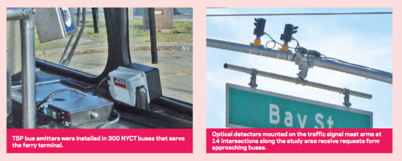 Equipment for transit signal priority is inexpensive and has a proven track record of boosting NYC bus speeds. So why is it years behind schedule? Image: DOT [PDF]