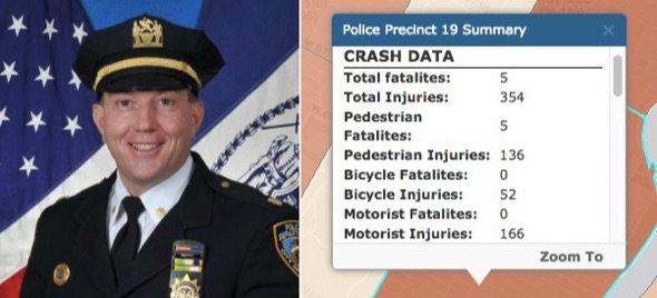 Deputy Inspector James M. Grant, commanding officer of the 19th Precinct, and DOT precinct traffic crash data as of July. With five pedestrians killed and dozens injured by drivers this year, the precinct is cracking down on bikes.