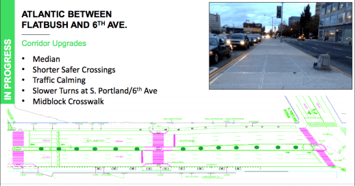 On Tuesday, DOT previewed its plans for pedestrian safety improvements along Flatbush Avenue. Image: DOT