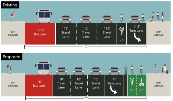 The two-way bike lane on First Avenue between 124th and 125th will be protected by a raised concrete barrier. Image: DOT