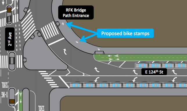 DOT's plan for 124th Street requires cyclists to use crosswalks to get onto Second Avenue.