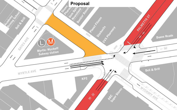 Reconfiguring this dangerous intersection with a car-free plaza will simplify vehicle movements and reduce the potential for turning drivers to hit pedestrians. Image: DOT