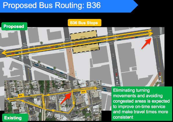 DOT is reportedly going ahead with a plan add pedestrian space and eliminate B36 turns, including one at the intersection where an MTA bus driver killed Eleonora Shulkin last December, indicated by the red arrows. Image: DOT