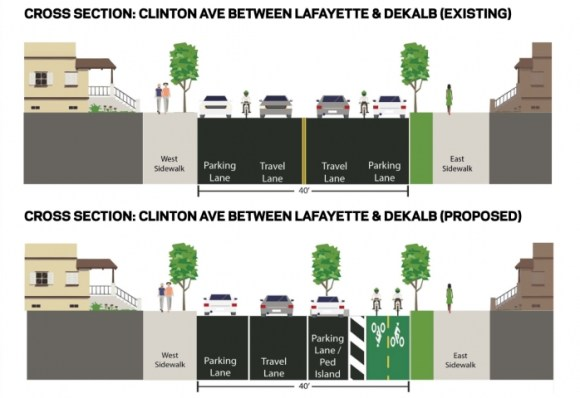 DOT wants to give Clinton Avenue in Brooklyn a two-way protected bike lane. Image: DOT