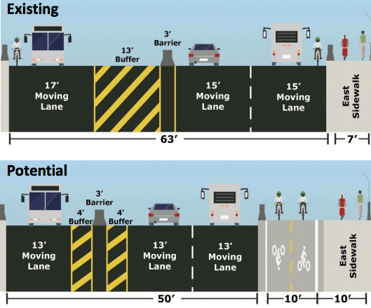 Some Harlem River Bridge -- including the Madison Avenue Bridge depicted in this image -- may be in line for two-way protected bike infrastructure. Image: DOT