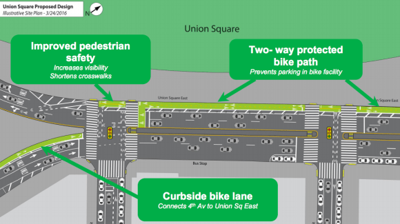 DOT will make the protected lane on Union Square East two-way this summer. Image: DOT