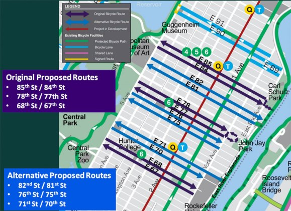 UES-map