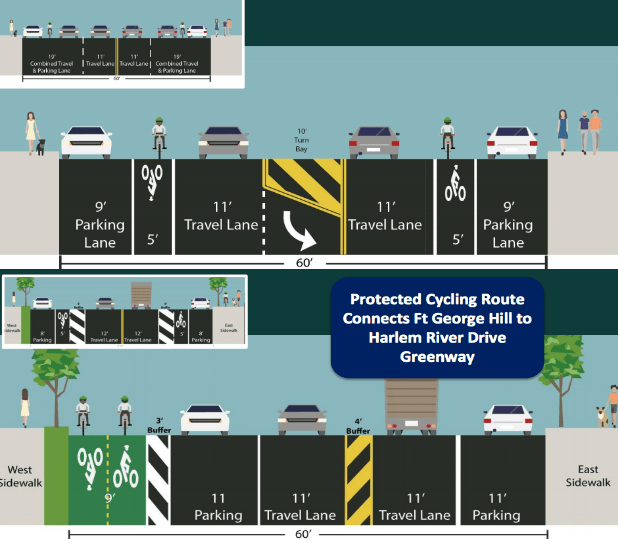 DOT's plan would put painted bike lanes on Dyckman Street between Broadway and Nagle Avenue and a two protected lane between Nagle and 10th Avenue. Image: DOT