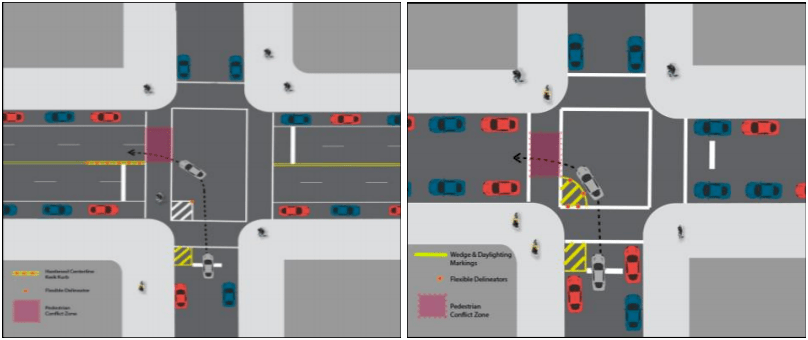 """DOT's new treatments for left turns: """"hardened centerlines"""" (left) and """"enhanced daylighting"""" (left and right). Image: DOT"""