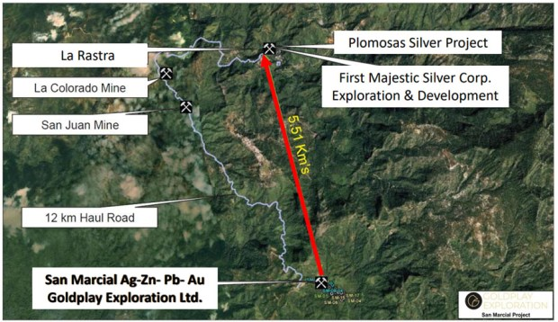 Goldplay San Marcial map