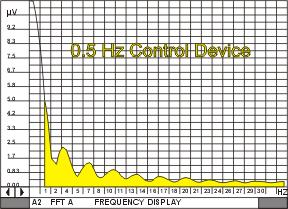 Heff96Control