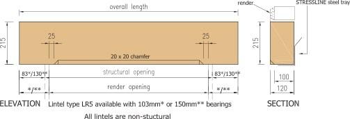 cast stone chamfered lintel