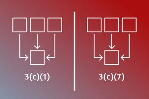 3(c)(1) fund vs 3(c)(7) fund