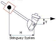 Stringway System
