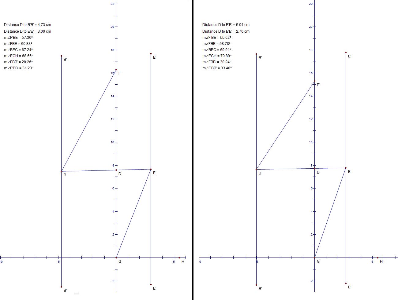high bar low bar parallel