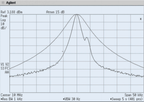 相臨兩個訊號利用不同RBW看到的軌跡