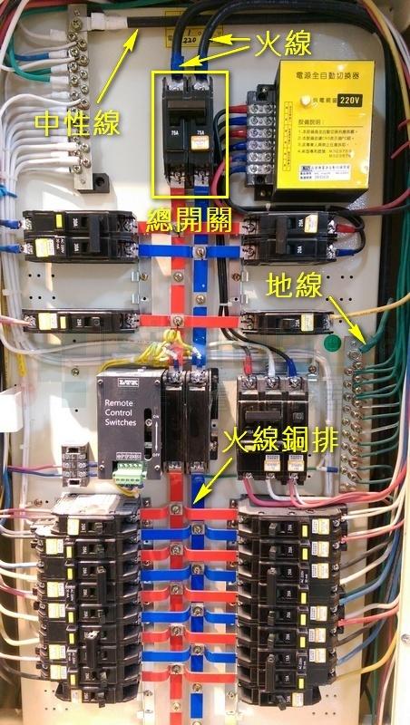 豪華型的配電箱-以銅排為幹線,外加ATS系統