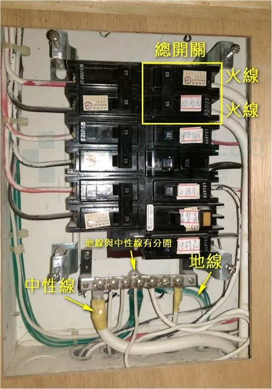 堪用的電箱配置-火線是白色易混淆