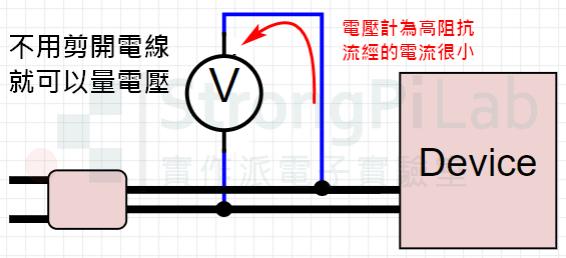 三用電表-電壓計是高阻抗