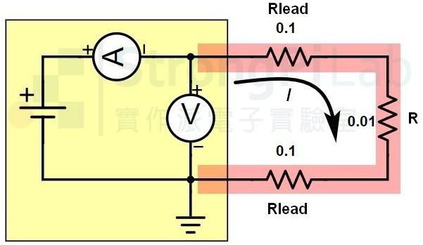 測量低電阻有可能量到導線電阻