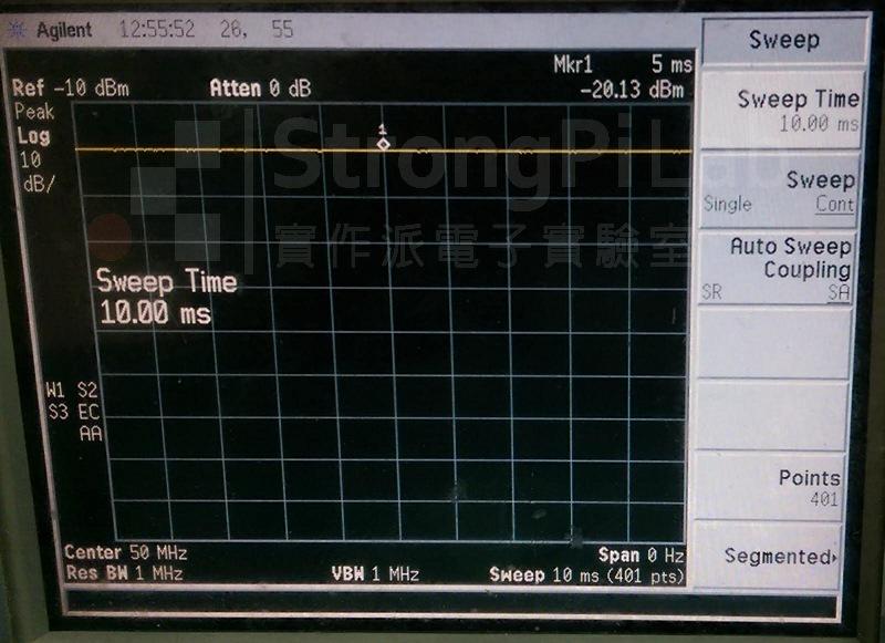 Zero span for single tone