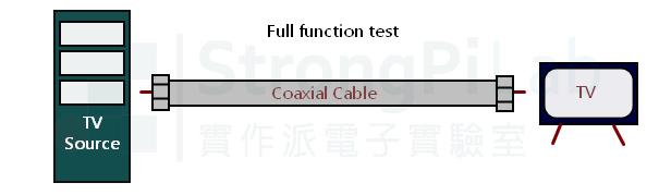Full function 同軸電纜 壓接頭 驗收