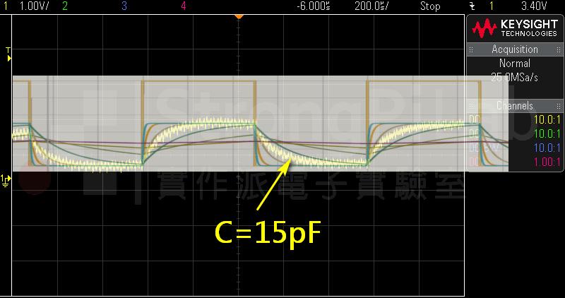 金屬間隔為三指幅時, 等效電容 值約為15pF