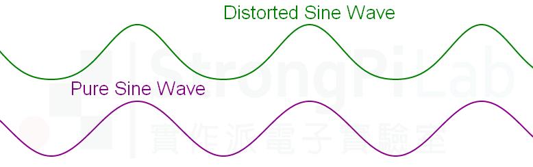 純弦波與失真的諧波