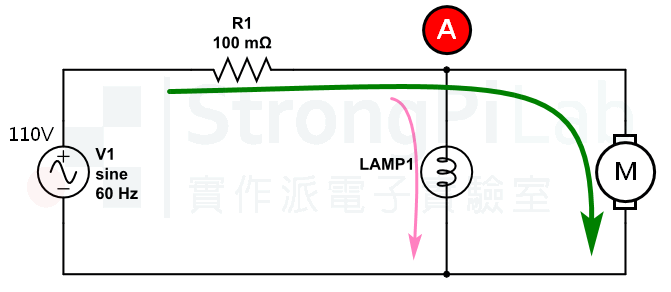 馬達的湧浪電流會讓電燈 暗一下