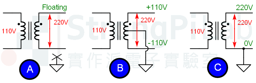 變壓器 220V 的各種接地形式