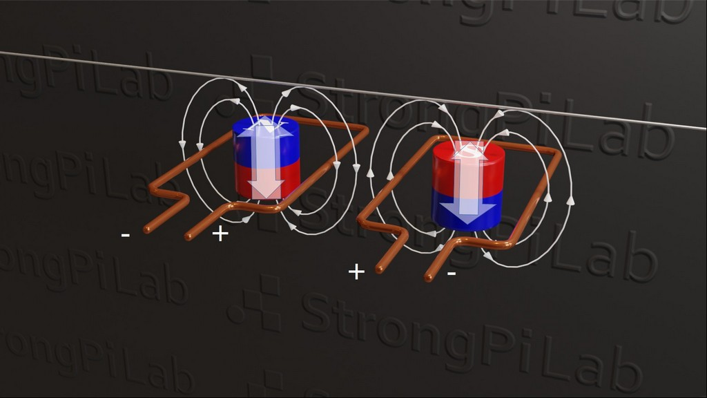 雙線圈 拾音器的感應電動勢極性