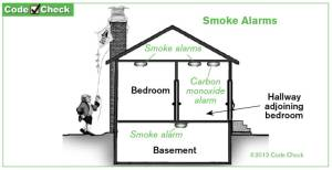 Four Important Smoke Alarm Safety Tips  StarTribune
