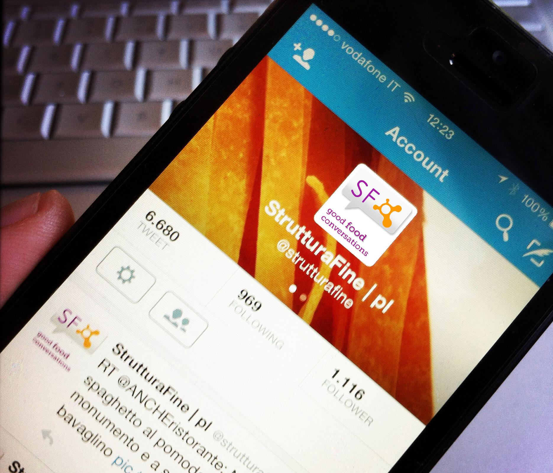 Risorse per il Social Media marketing | Strutturafine