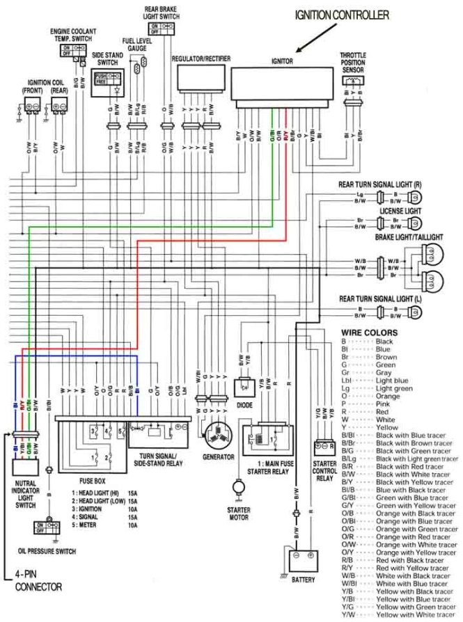 Comfortable 2003 Gsxr 1000 Wiring Diagram Pictures Inspiration ...