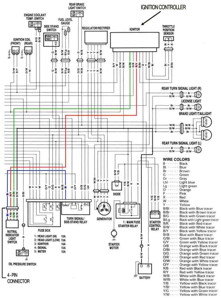 2000 suzuki bandit 600 wiring diagram