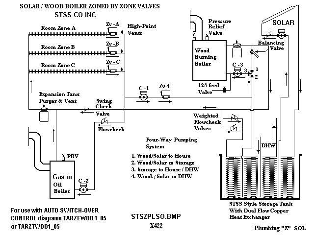 piping diagram for hot water storage tank  2001 silverado