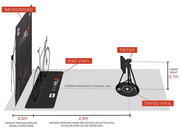 bikefit-config.jpg