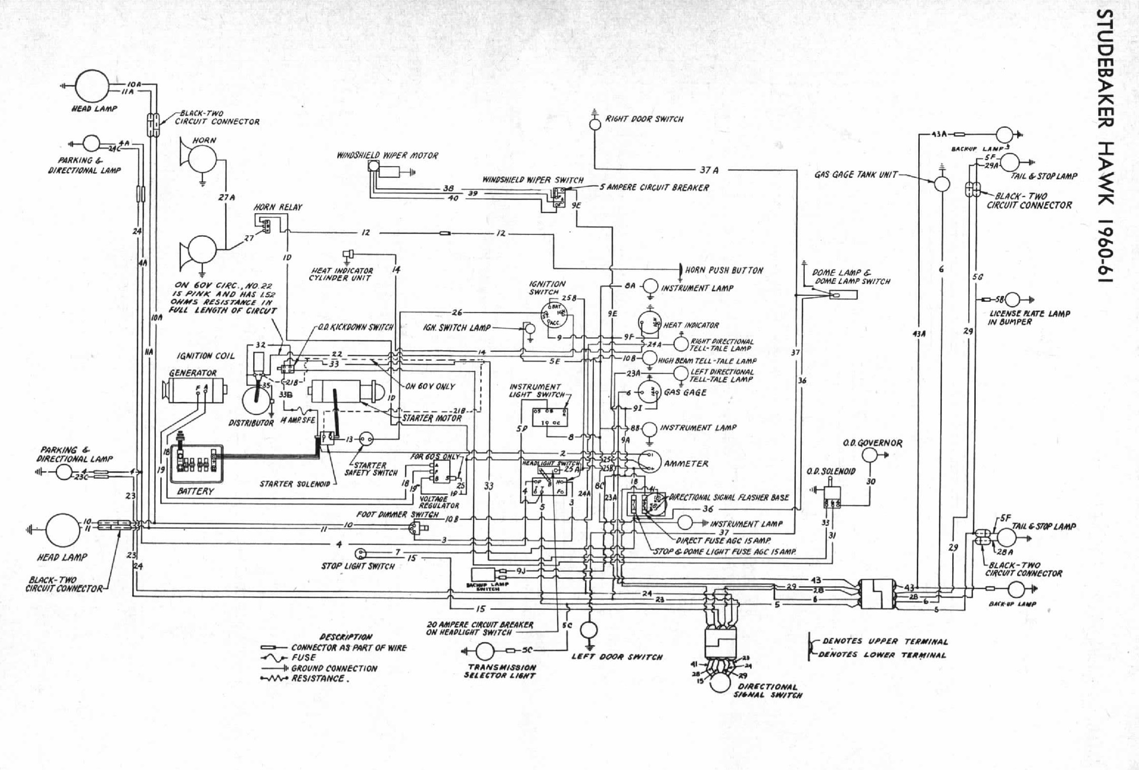 Bob Johnstone S Studebaker And Avanti Page