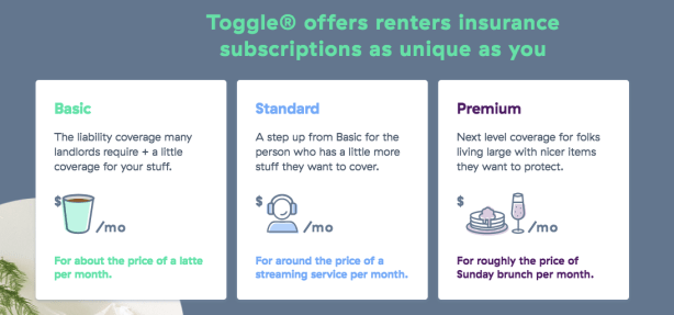 Toggle Renters Insurance Review