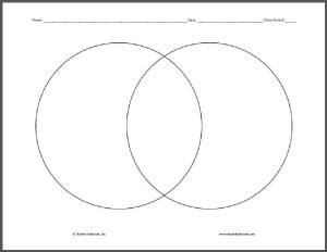 Venn Diagrams  Free Printable Graphic Organizers