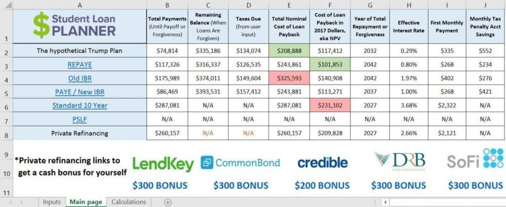 Best Student Loan Calculator Free Excel Repayment Plan Template