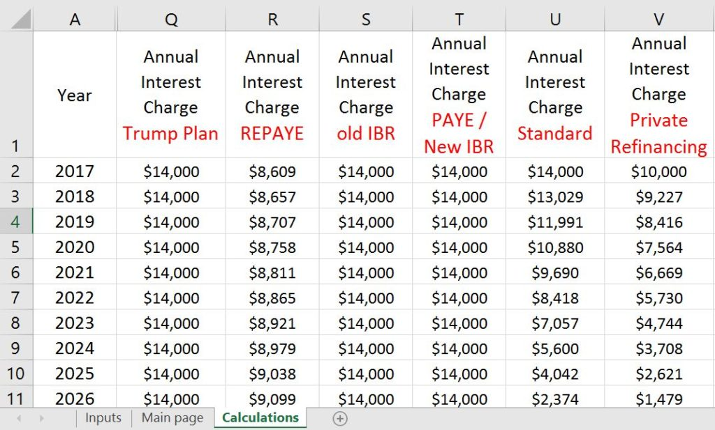 Compute loan interest with calculators or templates.